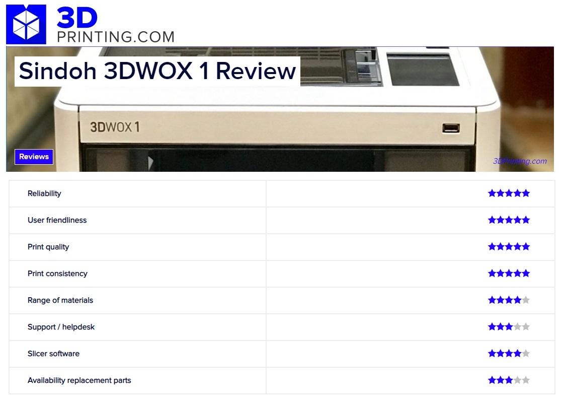 3DPrinting.com - Sindoh 3DWOX 1 Review
